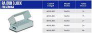 Big thumb microdontusamu 40105003sterilizablecontainersra21holesindividualaluminum